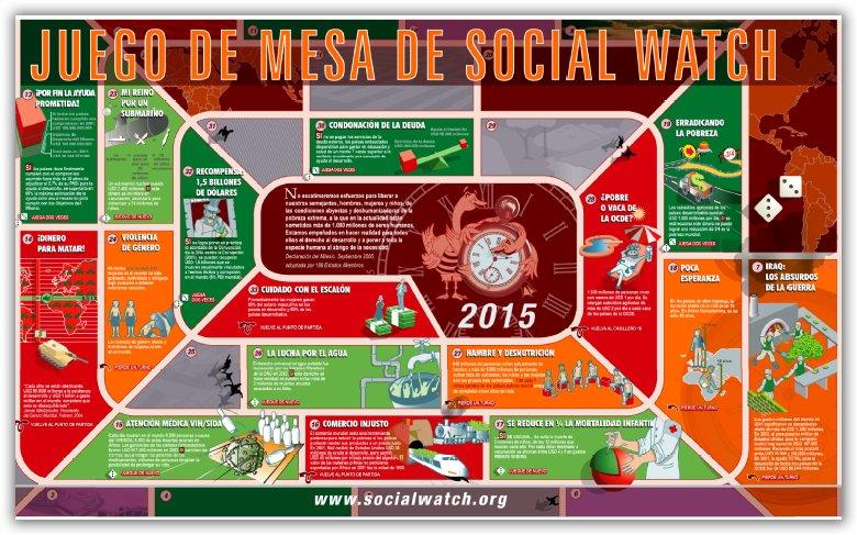El juego de mesa de Social Watch reta a los participantes a alcanzar los Objetivos de Desarrollo del Milenio