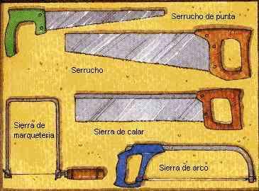 Contenidosmadera - Herramientas para cortar madera ...