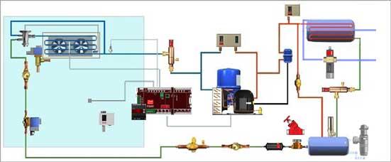 Circuito Frigorifico : Protecciones en el circuito frigorífico